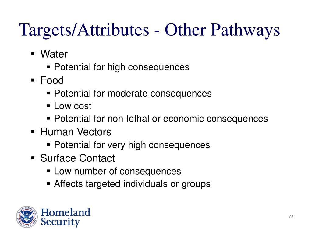 Targets/Attributes - Other Pathways