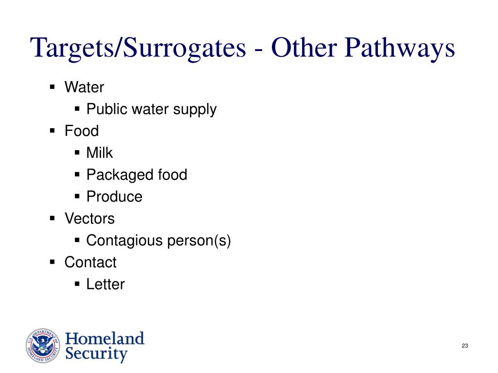 Targets/Surrogates - Other Pathways
