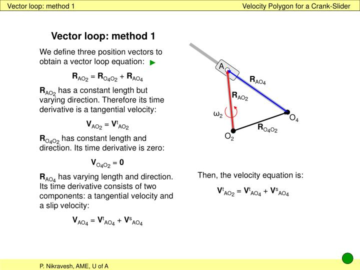 Vector loop method 1