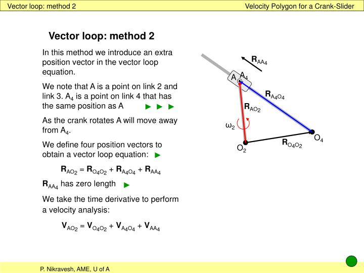 Vector loop: method 2