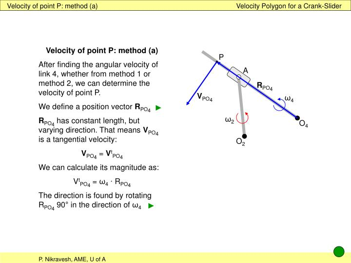 Velocity of point P: method (a)