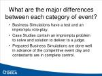 what are the major differences between each category of event
