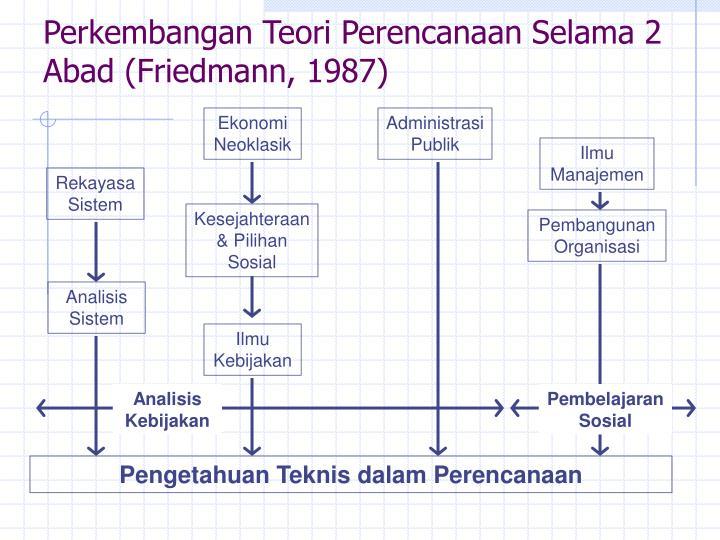Perkembangan Teori Perencanaan Selama 2 Abad (Friedmann, 1987)