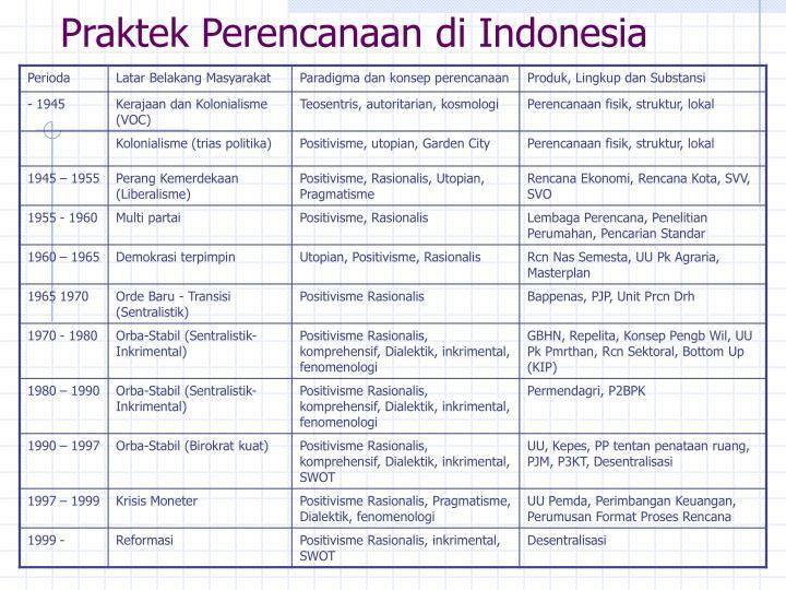 Praktek Perencanaan di Indonesia