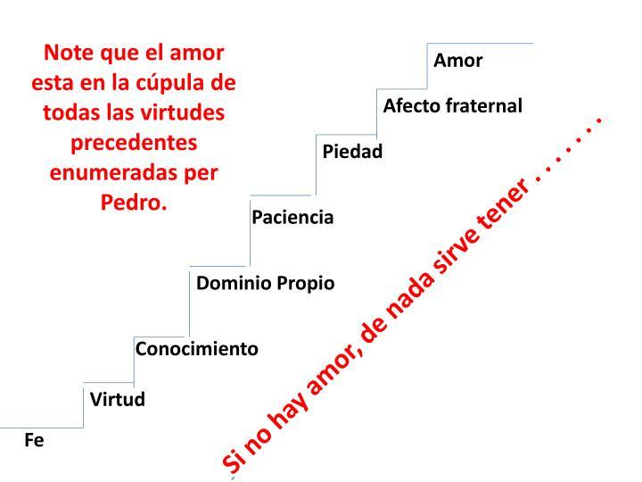Note que el amor esta en la cpula de todas las virtudes precedentes enumeradas per Pedro.