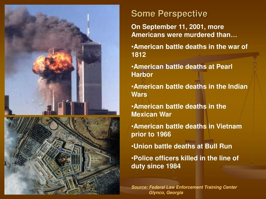 Some Perspective