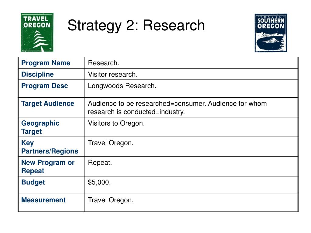 Strategy 2: Research