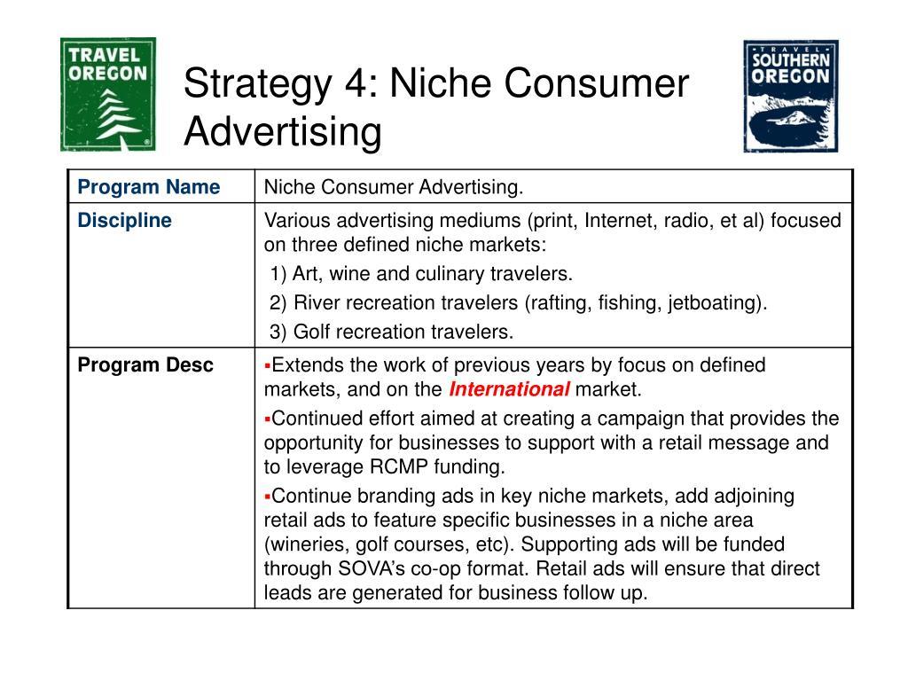 Strategy 4: Niche Consumer