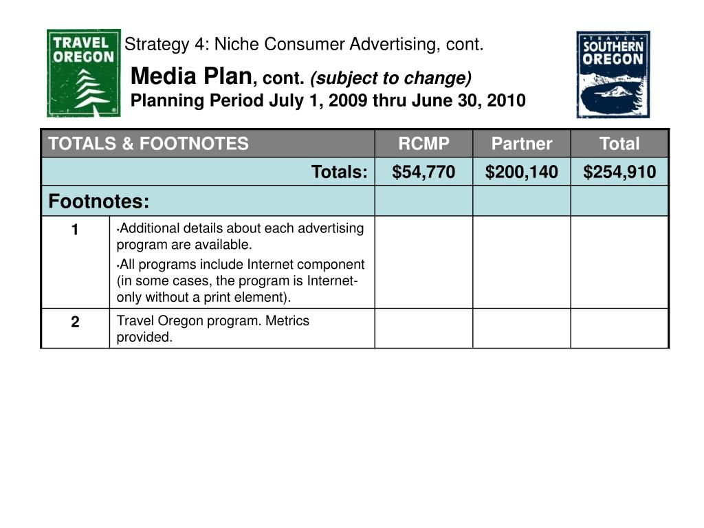 Strategy 4: Niche Consumer Advertising, cont.