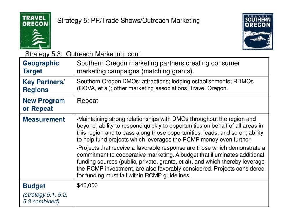 Strategy 5: PR/Trade Shows/Outreach Marketing
