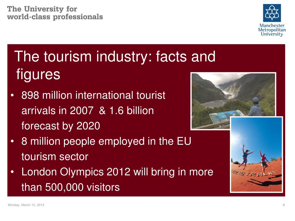The tourism industry: facts and figures