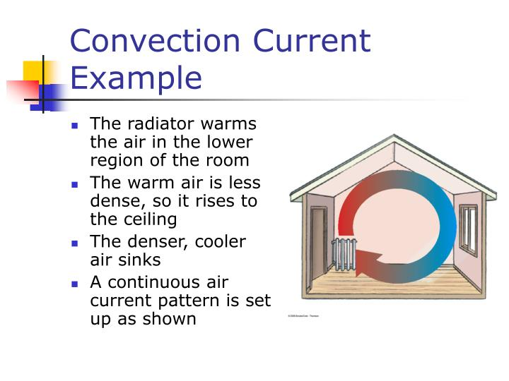 Convection Current Example