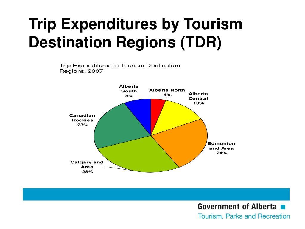 Trip Expenditures by Tourism Destination Regions (TDR)
