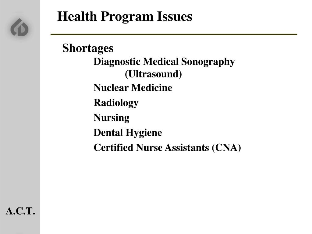Health Program Issues