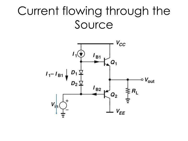 Current flowing through the Source