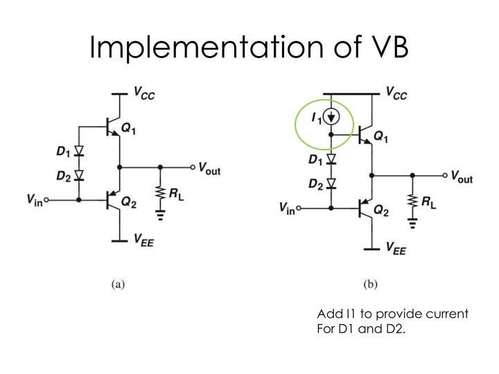 Implementation of VB