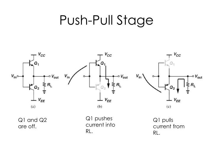 Push-Pull Stage