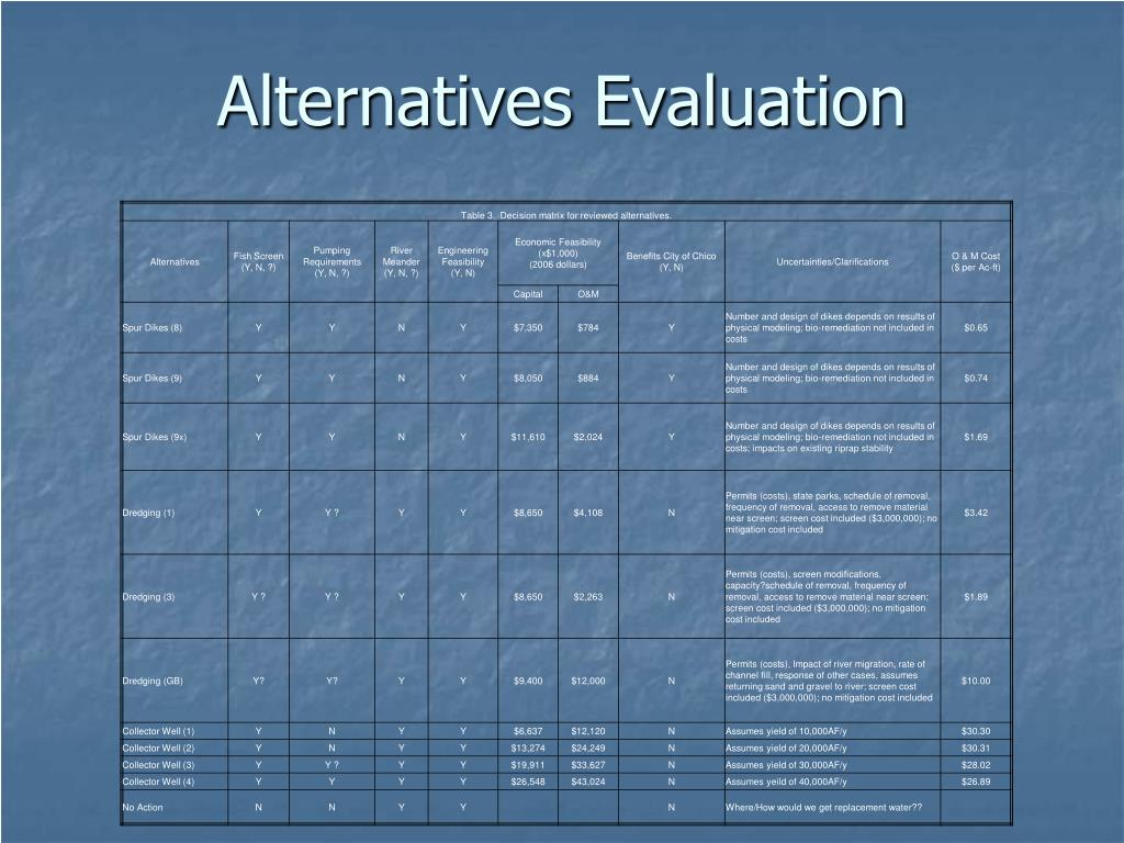 Alternatives Evaluation