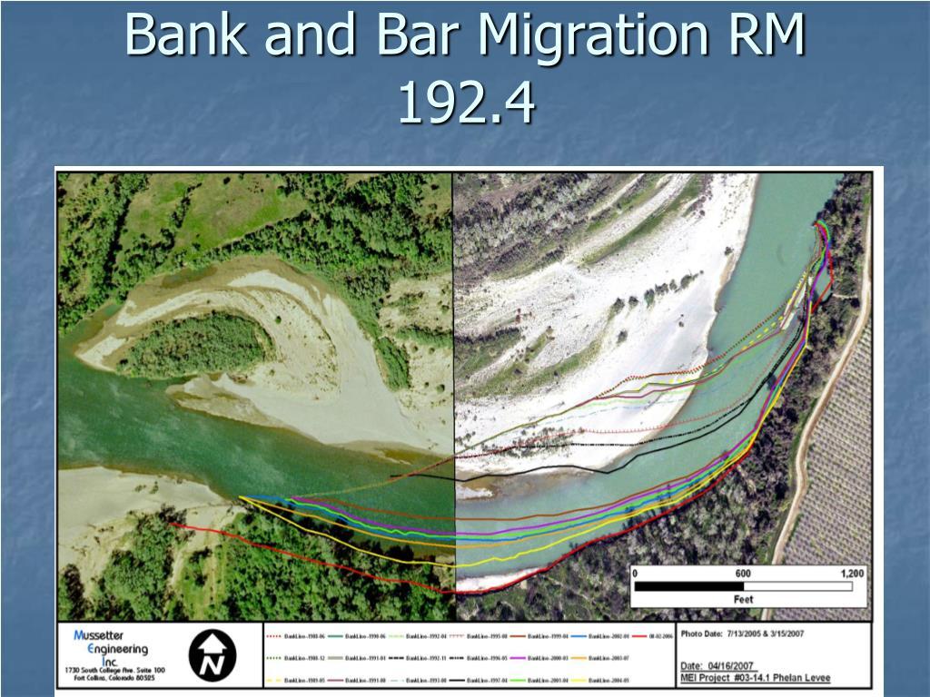 Bank and Bar Migration RM 192.4