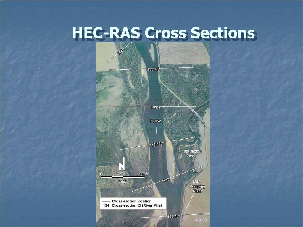 HEC-RAS Cross Sections