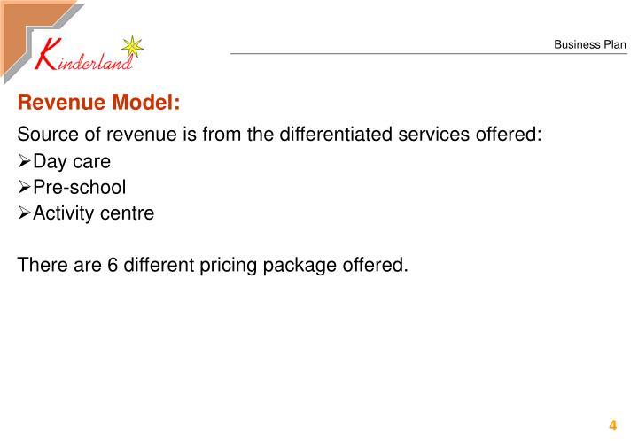 Revenue Model: