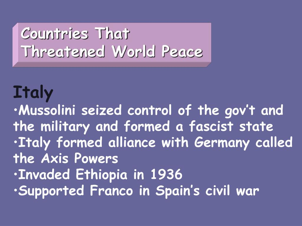 Countries That Threatened World Peace