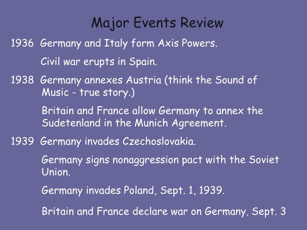 Major Events Review