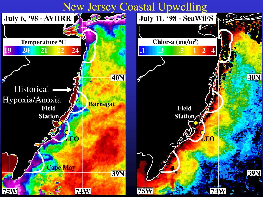 New Jersey Coastal Upwelling