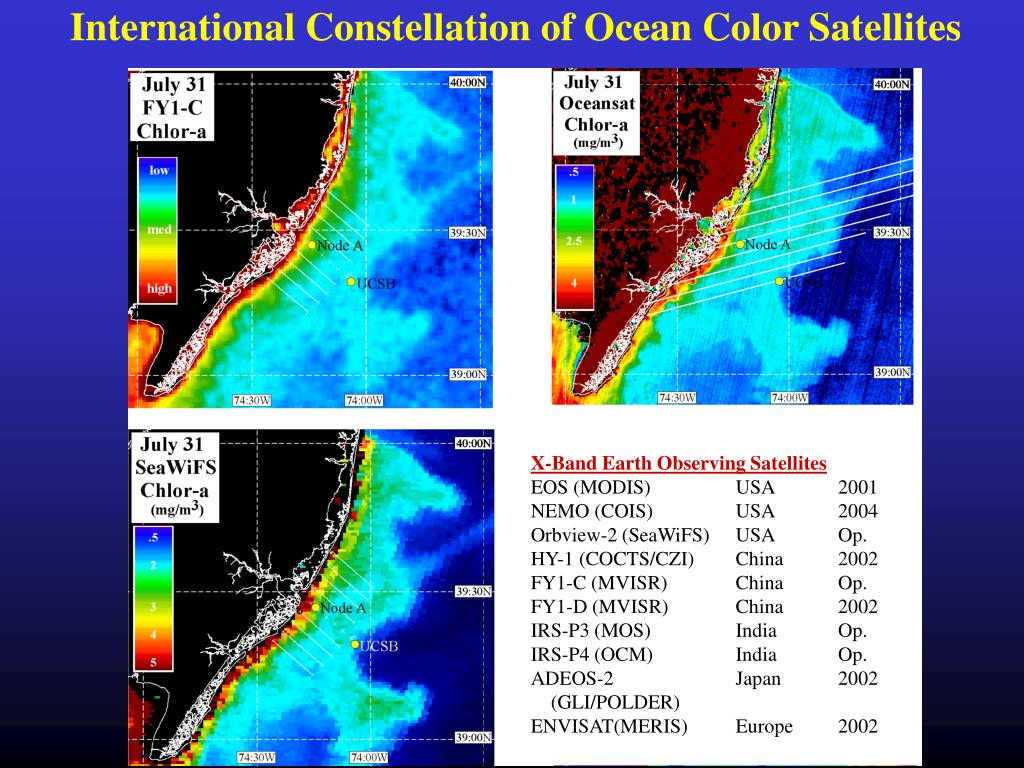 International Constellation of Ocean Color Satellites