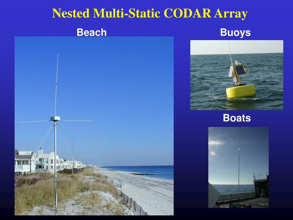 Nested Multi-Static CODAR Array