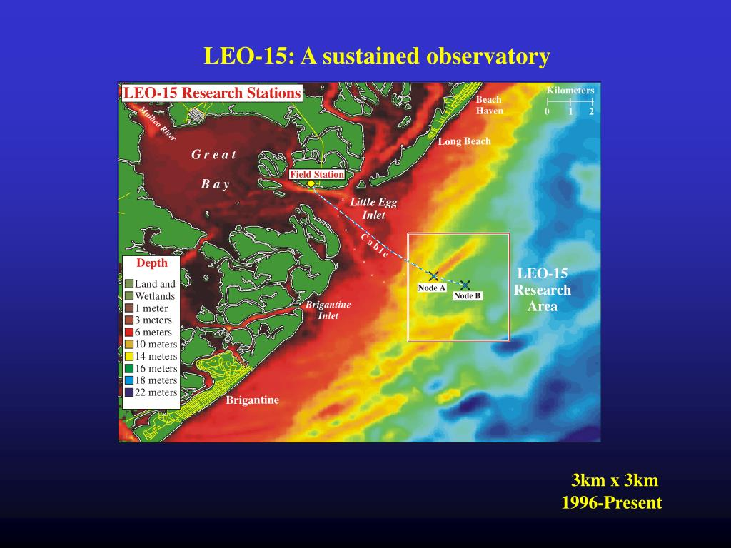 LEO-15: A sustained observatory