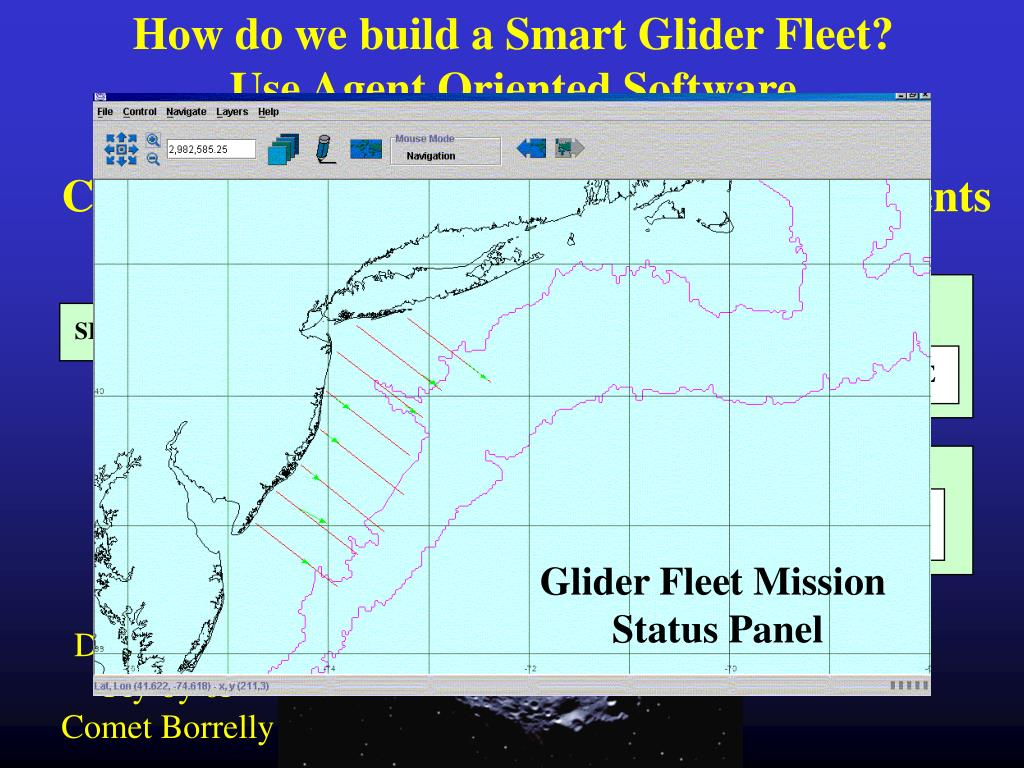 How do we build a Smart Glider Fleet?