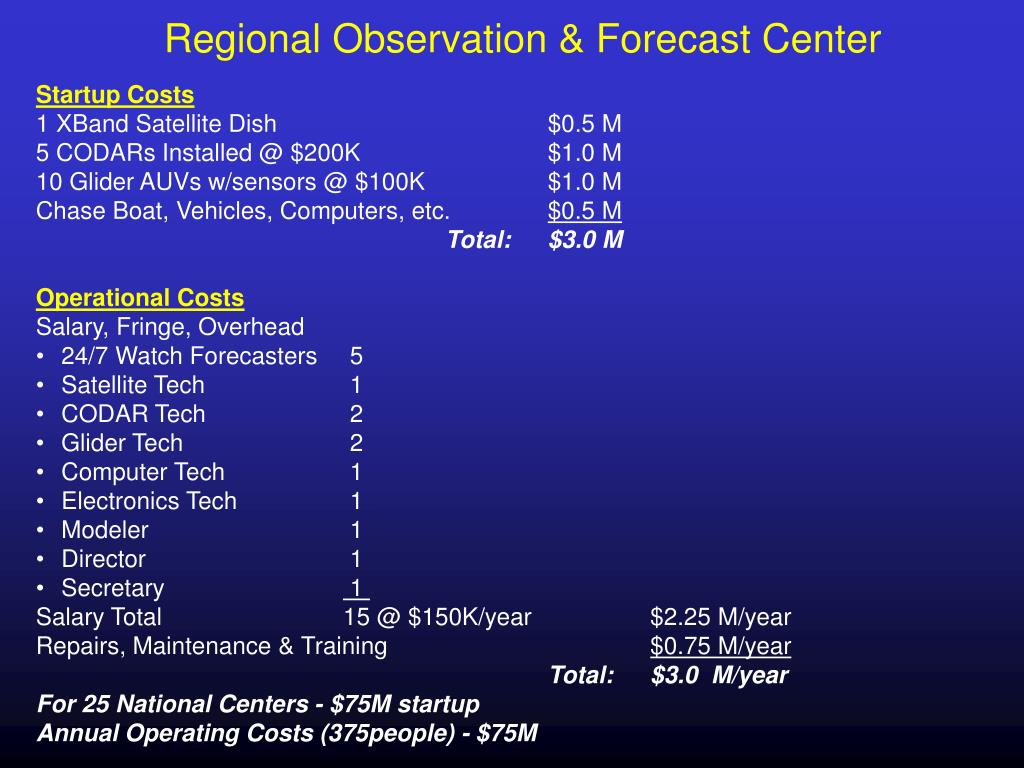 Regional Observation & Forecast Center