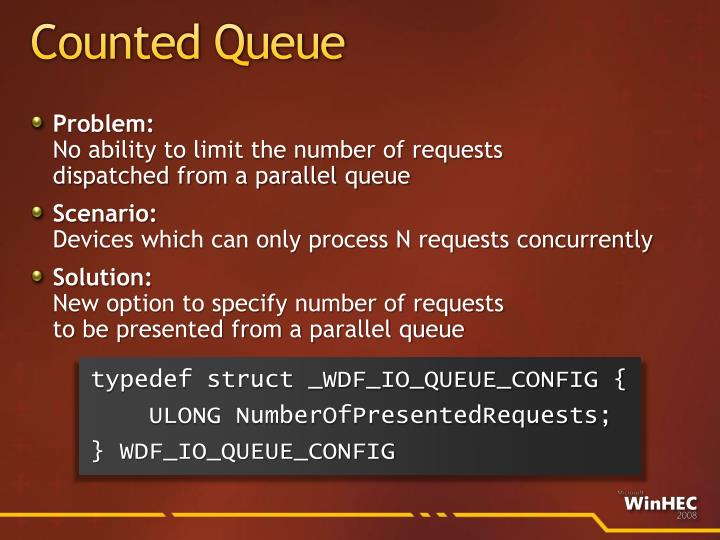 Counted Queue