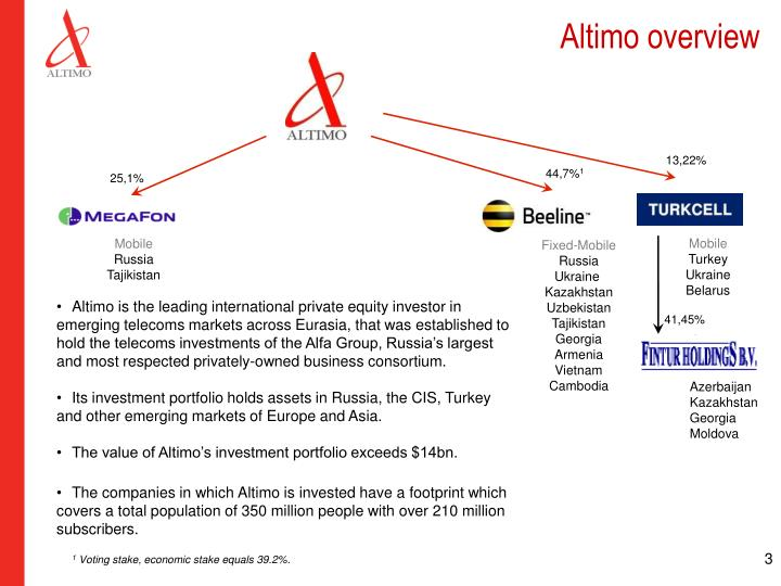 Altimo overview