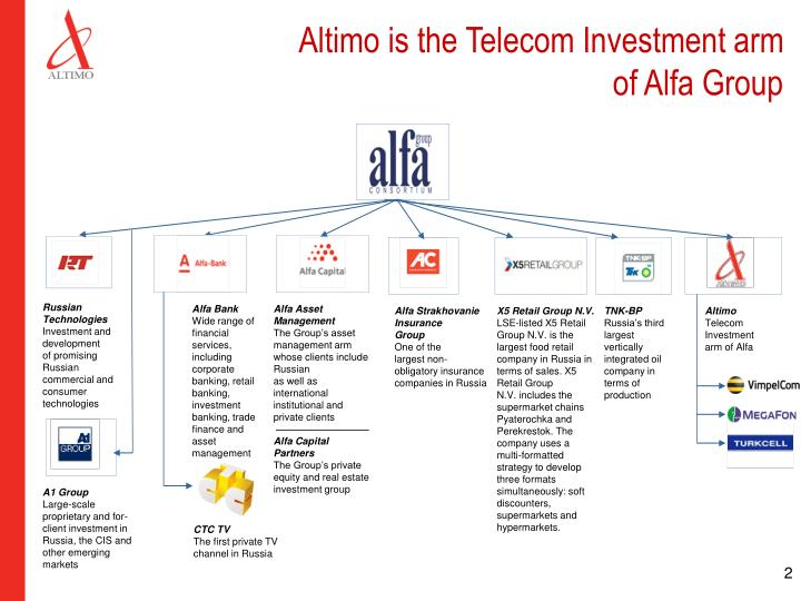 Altimo is the Telecom Investment arm