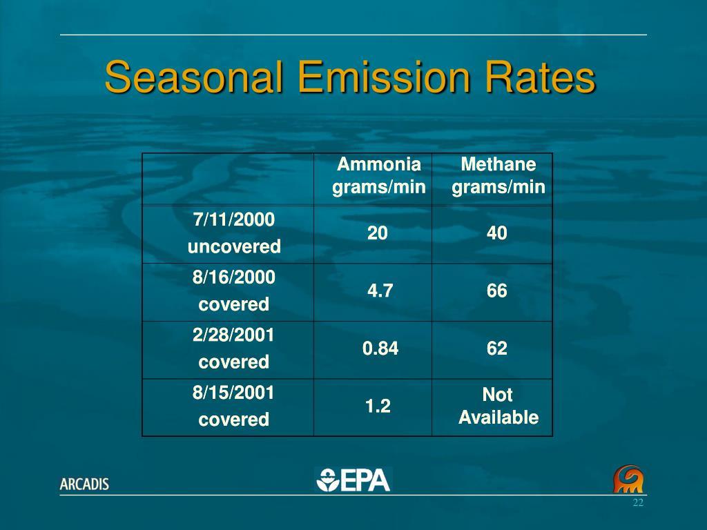 Seasonal Emission Rates