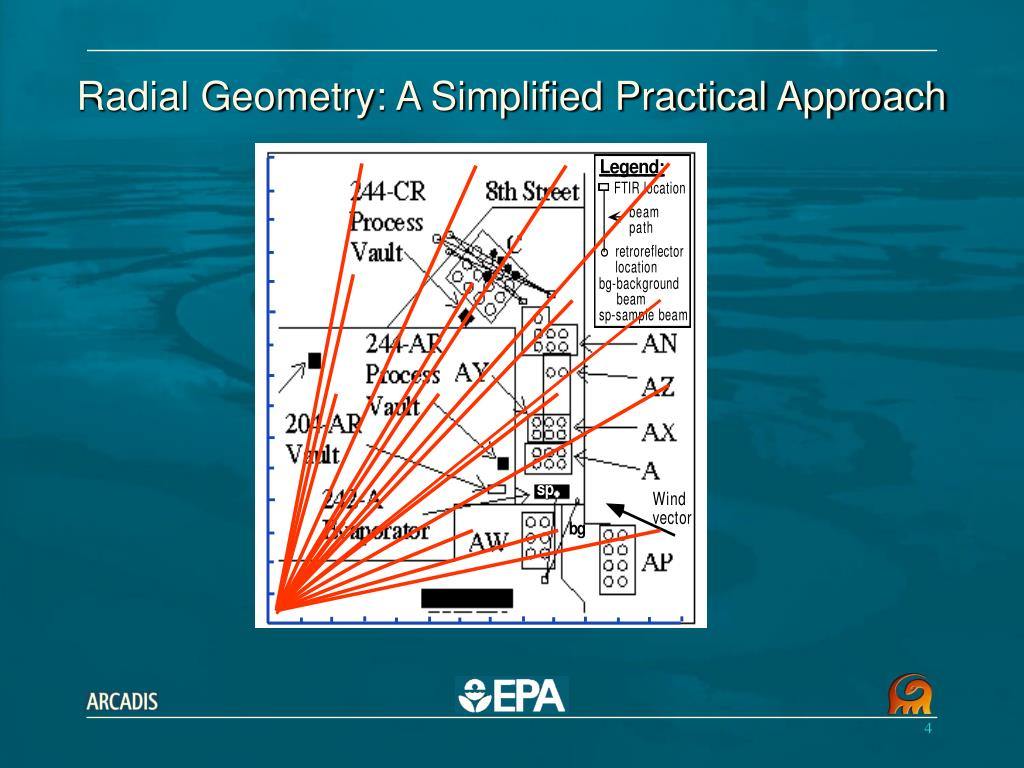 Radial Geometry: A Simplified Practical Approach