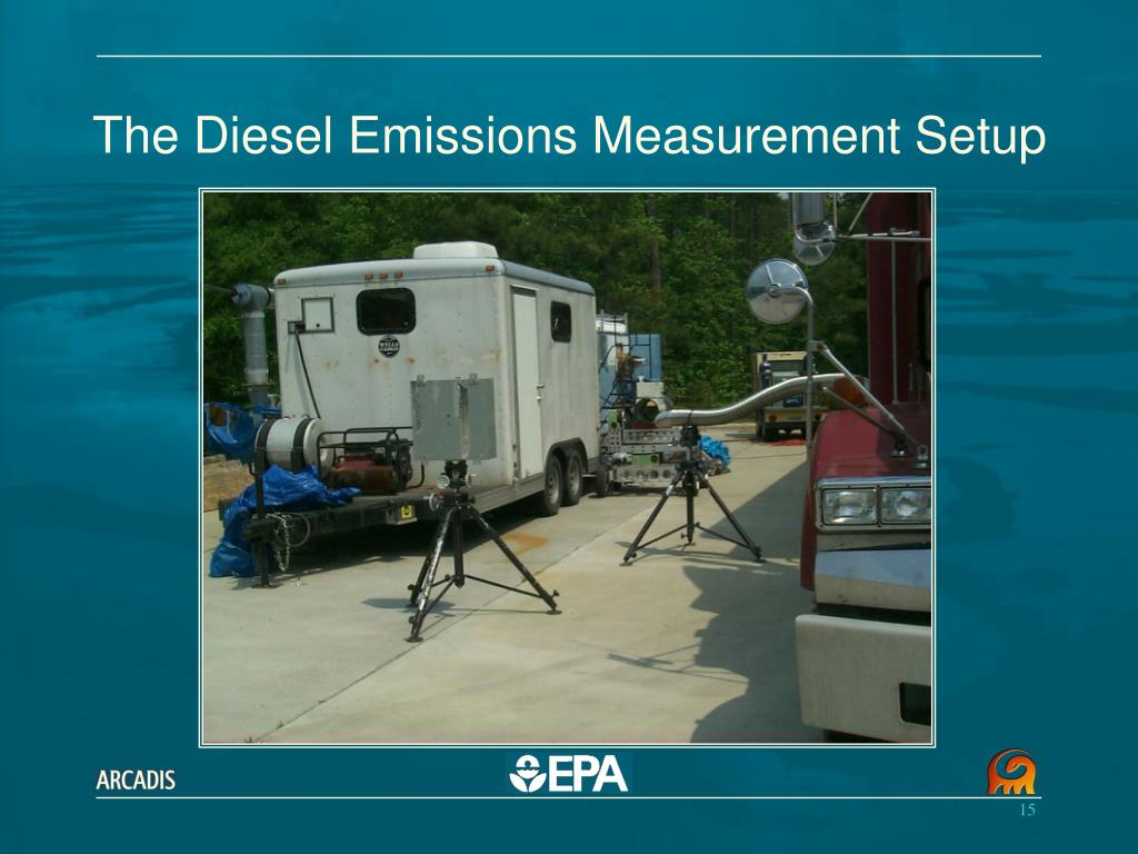 The Diesel Emissions Measurement Setup