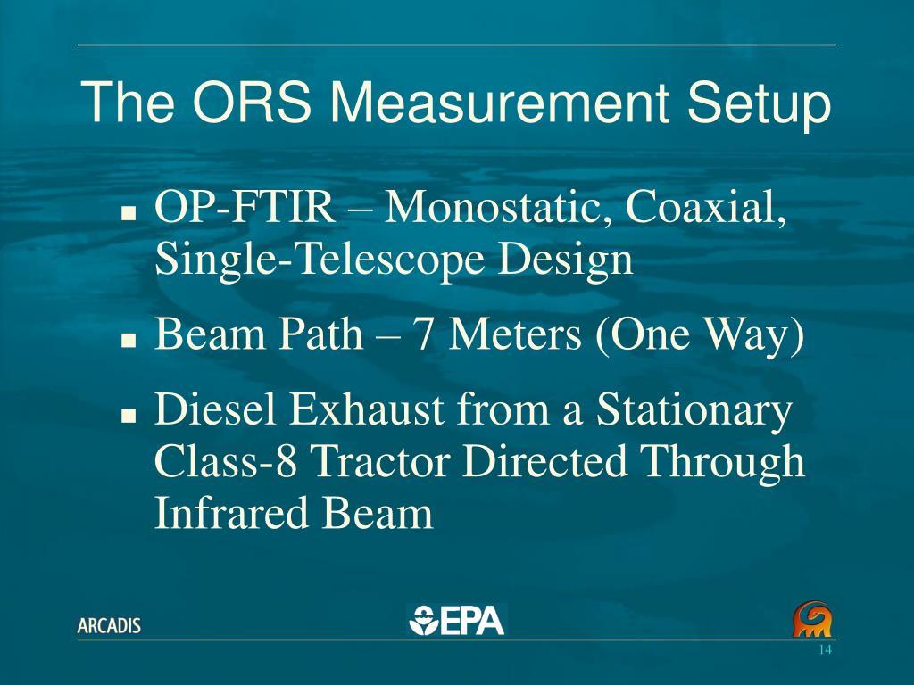 The ORS Measurement Setup