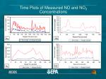 time plots of measured no and no 2 concentrations