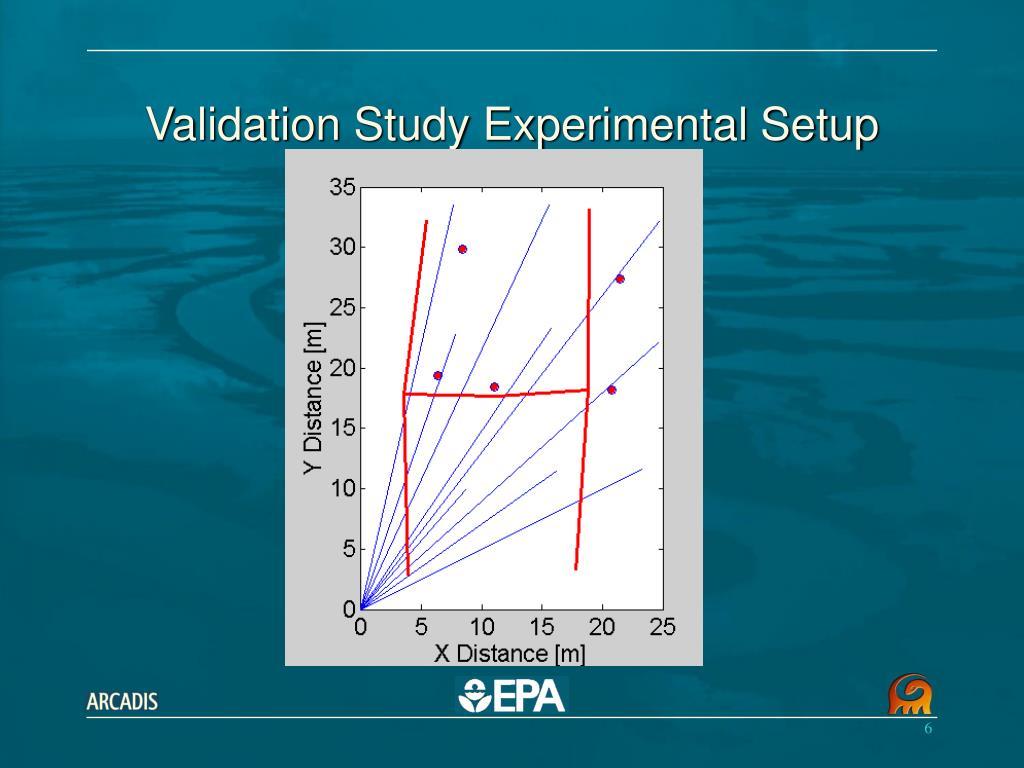 Validation Study Experimental Setup