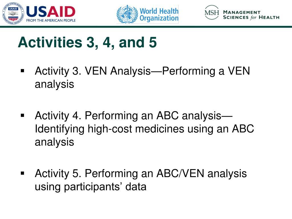 Activity 3. VEN Analysis