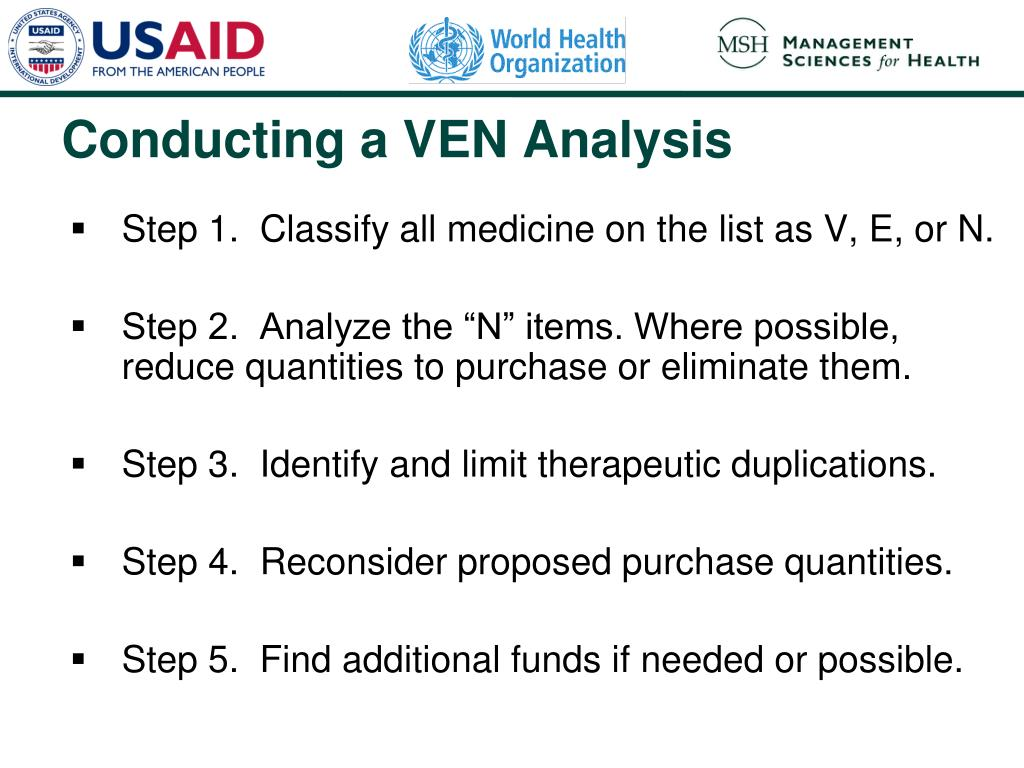 Step 1.  Classify all medicine on the list as V, E, or N.