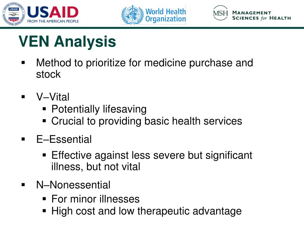 Method to prioritize for medicine purchase and stock