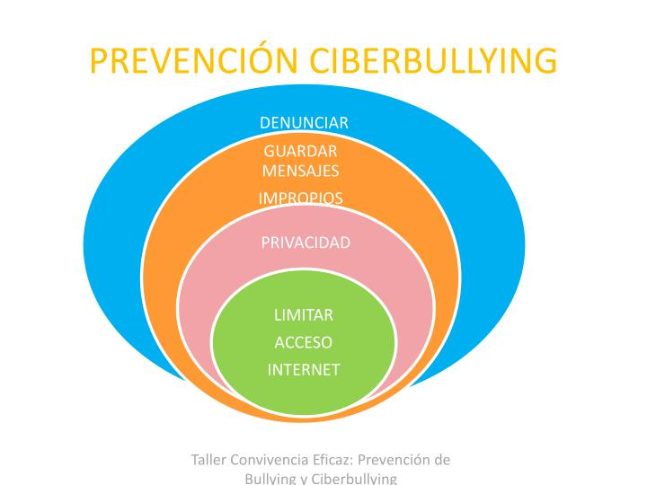 PREVENCIÓN CIBERBULLYING