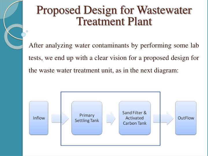 After analyzing water contaminants by performing some lab tests, we end up with a clear vision for a proposed design for the waste water treatment unit, as in the next diagram: