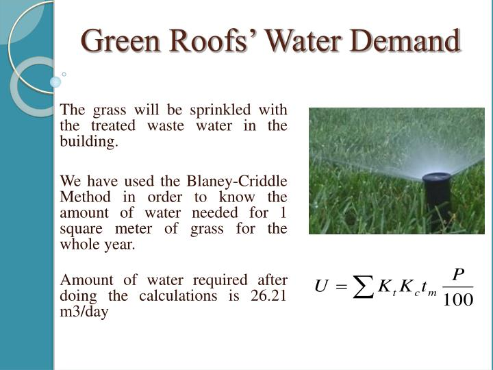 Green Roofs' Water Demand