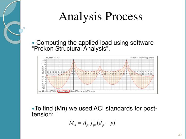 """Computing the applied load using software """"Prokon Structural Analysis""""."""