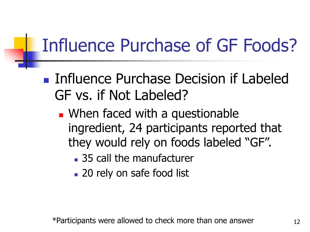 Influence Purchase of GF Foods?